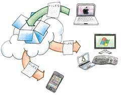 Dropbox - fájl megosztás, backup